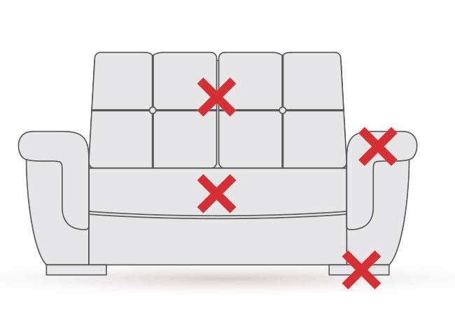 2人~3人掛けソファーの張り替え・修理箇所の図